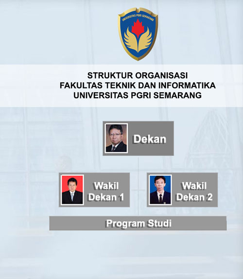struktur-ok